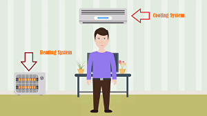 I will make HVAC installation and repair 2d animation video