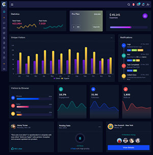 I will create admin dashboard and complete website