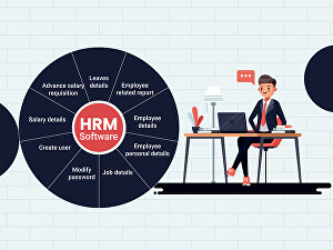 I will create human resource software hrm