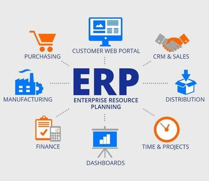 provide ready to deploy modern erp, hrm, pos inventory system for your business