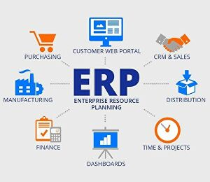 I will provide ready to deploy modern erp, hrm, pos inventory system for your business