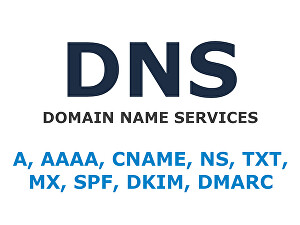 I will setup and fix A, AAAA, CNAME, TXT, NS, MX, SPF, DKIM, DMARC DNS records