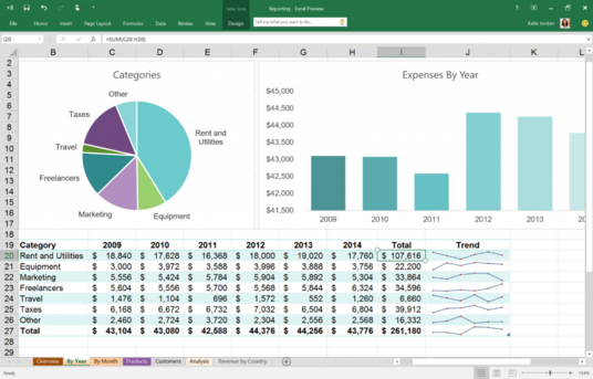 clean your excel data, remove duplicates, format data in excel