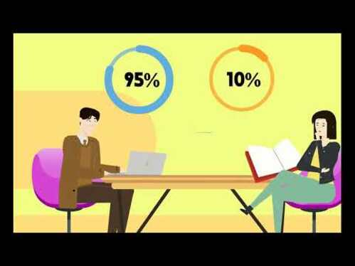 create an animated marketing video for sales in 24 hrs