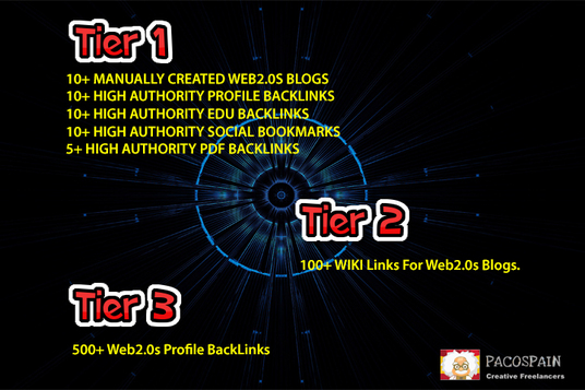 do 3 Tier Pyramid Seo Package