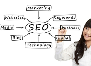 I will inform you of SEO actions you should take for your site in a 25 page pdf SEO site health R