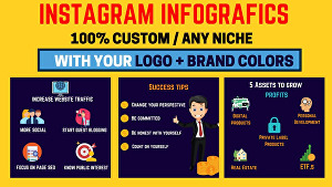 I will design custom Instagram infographics with your logo