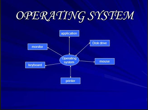 I will teach you operating system concepts and do c sharp, cpp projects