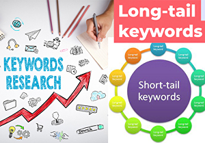I will do keyword research for your affiliate and blog site
