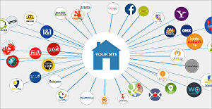 I will list your Business in TOP 20 Local Citations or Directories submission Manually
