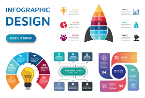 I will design infographic flow chart, graph tables and diagrams
