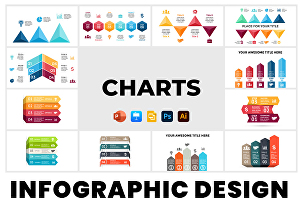 I will design infographic with your content