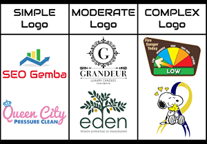I will convert logo or image to vector ai, eps, pdf, svg, cdr, png