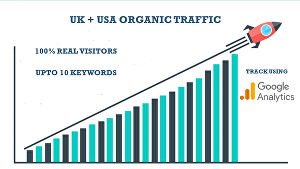 I will send keyword targeted organic traffic from UK and USA