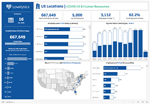 I will create tableau dashboards and stories
