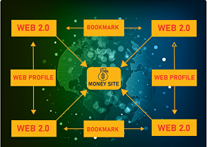 I will create the best Link Pyramid for SEO