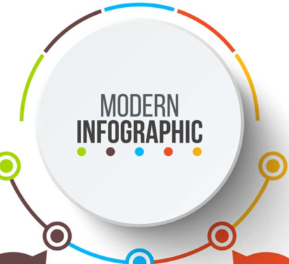 Design an exclusive info graphic with unlimited revisions