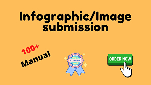 I will create Infographic or Image submission