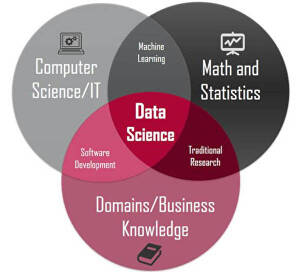 I will do quality data analysis in spss, r, and Minitab