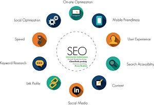 I will do safe Link Building for your website, off page SEO activities