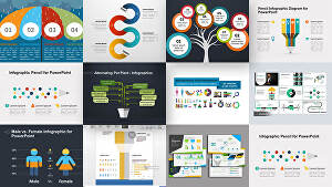 I will Design a Professional Presentation for You With Perfect & Clear Infographics