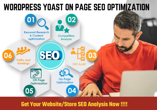 Do WordPress Yoast SEO On Page Optimization and Schema Markup for 1st Page Ranking - 5 Pages